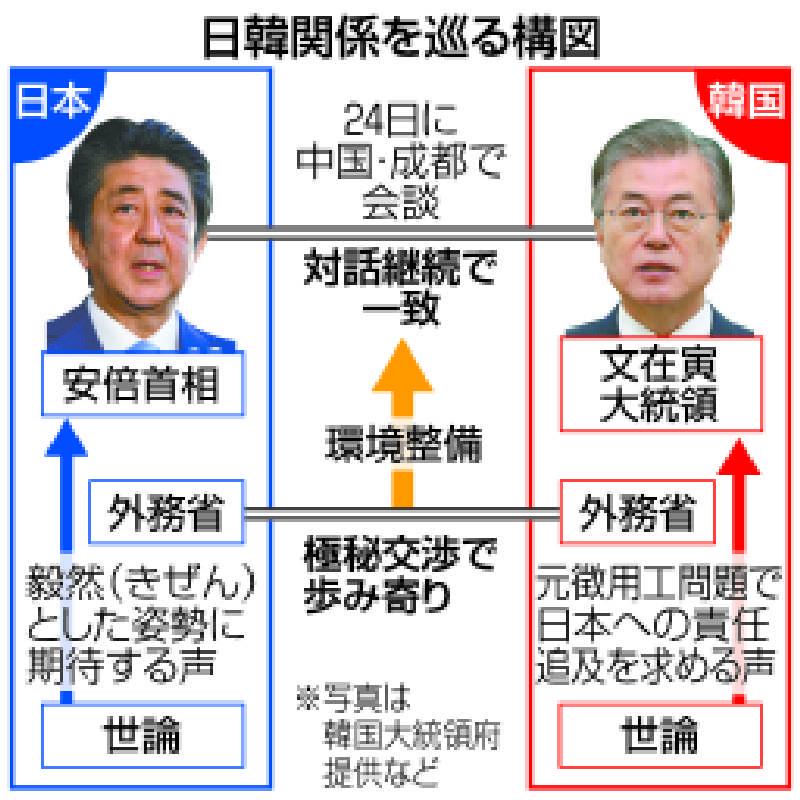 深掘り】日韓首脳、1年3カ月ぶり会談 極秘交渉で実現へ譲歩 徴用工 ...