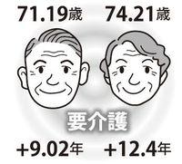 健康寿命、ご存じですか? 沖縄県医師会編「命ぐすい耳ぐすい」(1100)