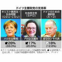 【深掘り】メルケル独首相へ強まる逆風 地方選控え、右派に勢い