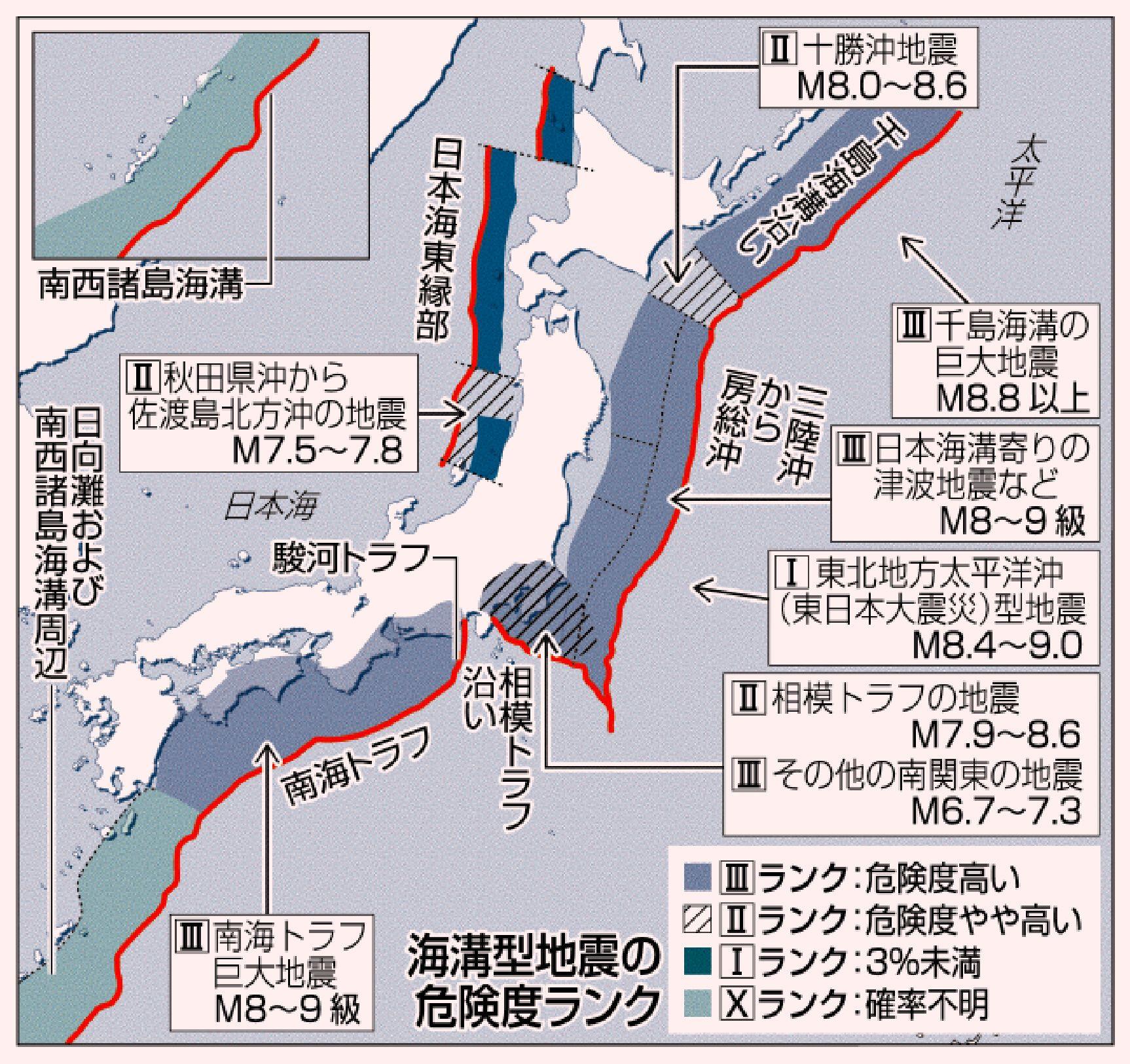 地震 確率 トラフ 南海