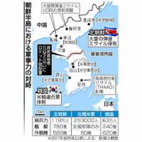 軍事衝突の懸念と同盟の結束 韓国が直面するジレンマ【深掘り】