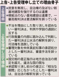 辺野古違法確認訴訟 上告理由・沖縄県の主張ポイント