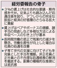 3%賃上げ「社会的要請」/18年春闘指針 経団連が発表 脱デフレ促す