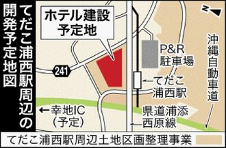てだこ浦西駅周辺の開発予定地図