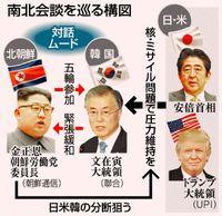[表層深層]/「融和」訴え同盟分断図る/北朝鮮が平昌五輪参加表明/日米韓結束 漂う不安感