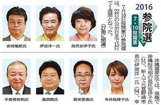 参院選立候補予定者ら