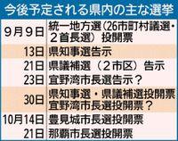 沖縄県知事選 9月30日投開票 宜野湾市長選と同日か?