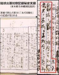 琉球出張対辨筆記秘密実録(東本願寺沖縄別院提供)。罫線で囲んだ部分に「未だ国権を」の記述が見られる