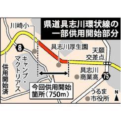 県道具志川環状線の一部供用開始部分