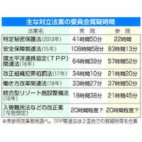 外国人労働者受け入れ:与党「数の力」で突進 野党は「充実審議を」と対抗