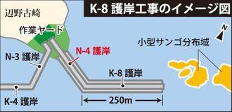 K-8護岸工事のイメージ図