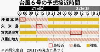 台風6号の予想接近時間