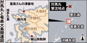 対馬丸と奄美大島関連図