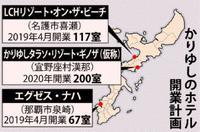 かりゆし3ホテル新設へ 現事業含め2000室に 宜野座・那覇・名護