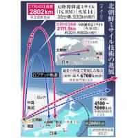 「米本土攻撃」に現実味、北朝鮮の弾道ミサイル 打つ手は?【深掘り】