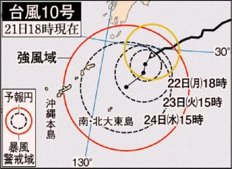 台風10号(21日18時現在)
