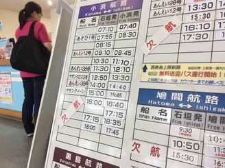暴風警報が発令され竹富町を結ぶフェリーは午後から運休の張り紙が出された=11日午後0時50分ごろ