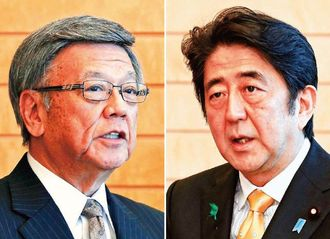 会談する翁長雄志知事(左)と安倍首相=17日午後、首相官邸