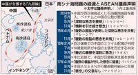「中国の海」に現実味/南シナ海巡る議長声明/ASEAN 経済を優先