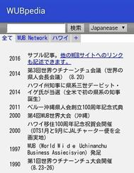 WUBペディアのイメージ画面
